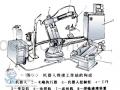 机器人集成所需配件分析