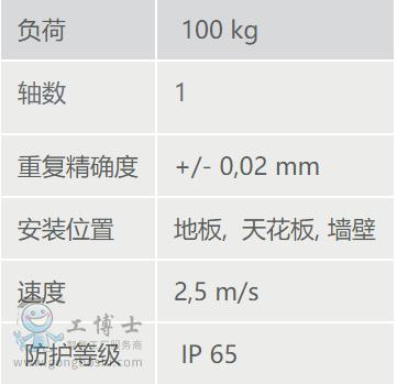 KL 100滑轨其他数据与规格