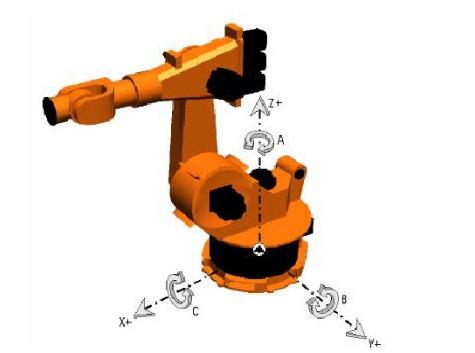 库卡机器人培训技术资料