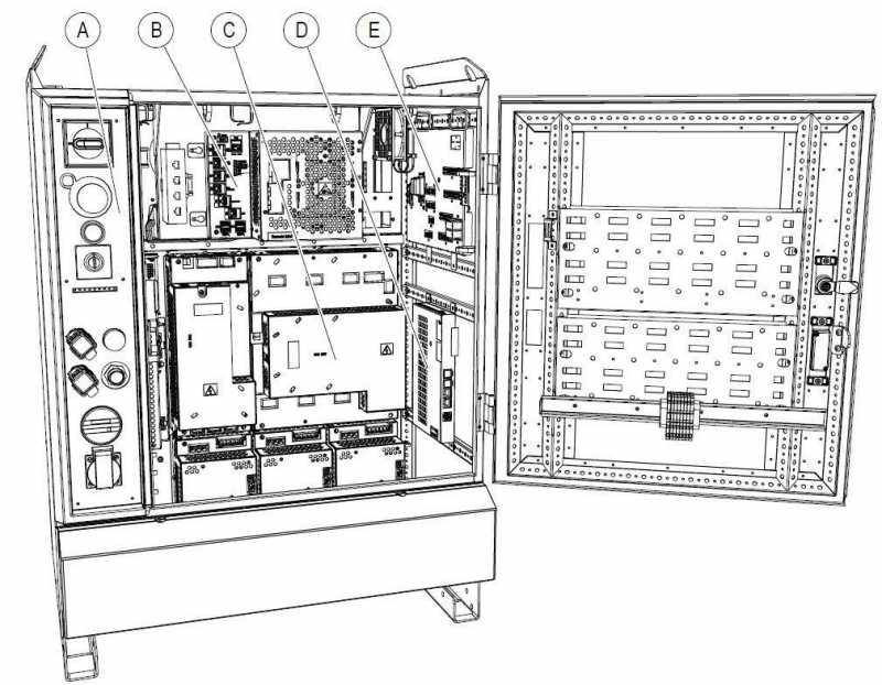 ABB机器人IRC5控制柜